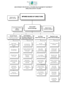 Organizational Chart for the MPWMD - Updated 092115